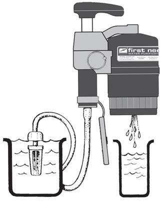 Matrix Pumping